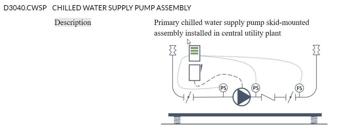 Pump System Spec